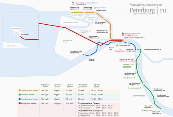Прогулка по Петербургу - как сэкономить на экскурсиях и насладиться городом